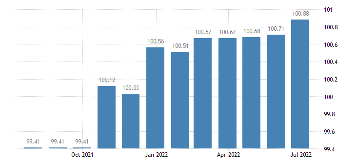 greece harmonised idx of consumer prices hicp cleaning services eurostat data