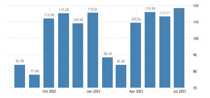 greece harmonised idx of consumer prices hicp clothing eurostat data