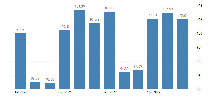 greece harmonised idx of consumer prices hicp clothing materials eurostat data