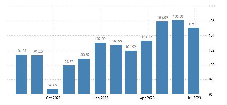 greece harmonised idx of consumer prices hicp cocoa powdered chocolate eurostat data