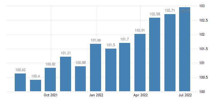 greece harmonised idx of consumer prices hicp confectionery products eurostat data