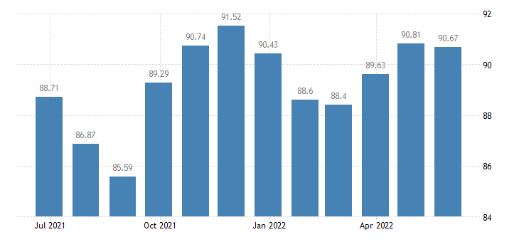 greece harmonised idx of consumer prices hicp cookers eurostat data