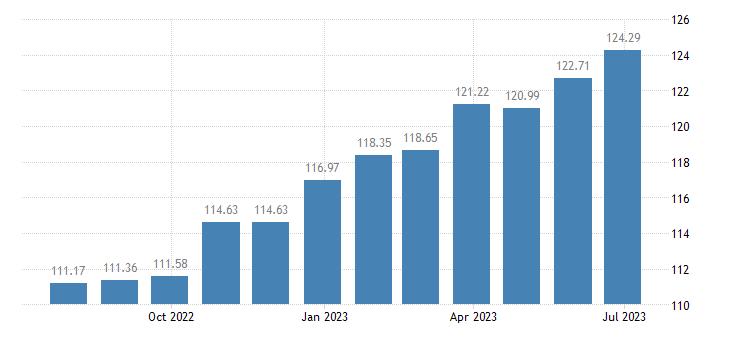 greece harmonised idx of consumer prices hicp crisps eurostat data