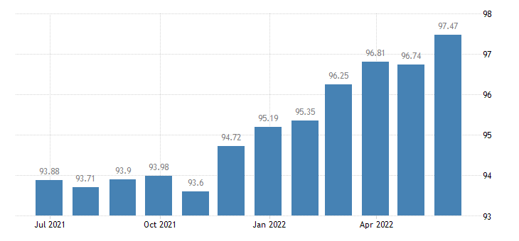greece harmonised idx of consumer prices hicp dried fruit nuts eurostat data