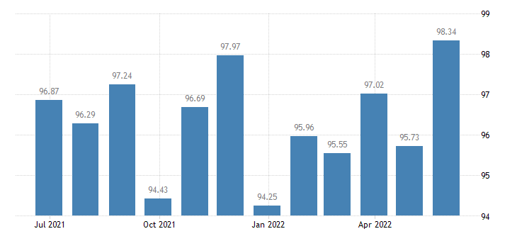greece harmonised idx of consumer prices hicp dried salted or smoked meat eurostat data