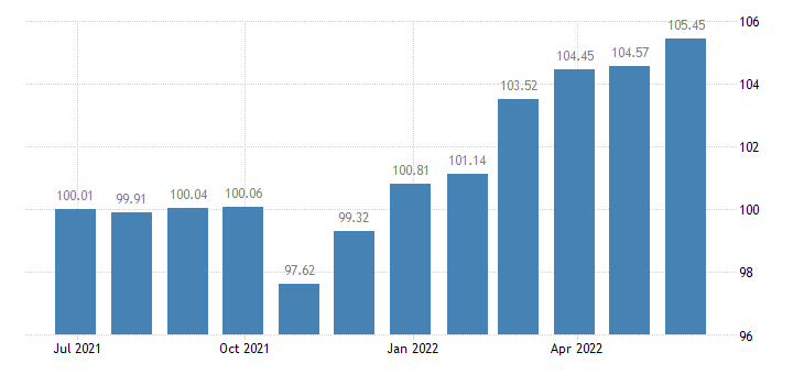 greece harmonised idx of consumer prices hicp dried vegetables other preserved or processed vegetables eurostat data