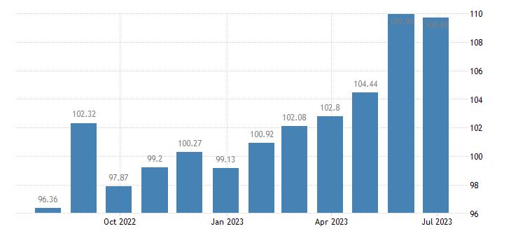 greece harmonised idx of consumer prices hicp edible ices ice cream eurostat data