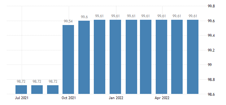 greece harmonised idx of consumer prices hicp education eurostat data