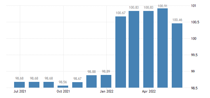 greece harmonised idx of consumer prices hicp educational text books eurostat data