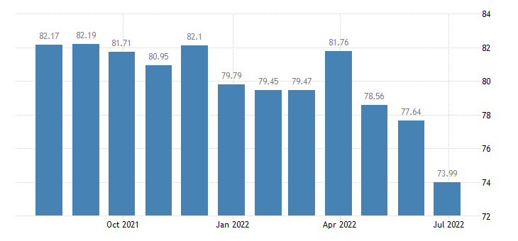 greece harmonised idx of consumer prices hicp electric appliances for personal care eurostat data