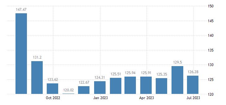 greece harmonised idx of consumer prices hicp electricity eurostat data