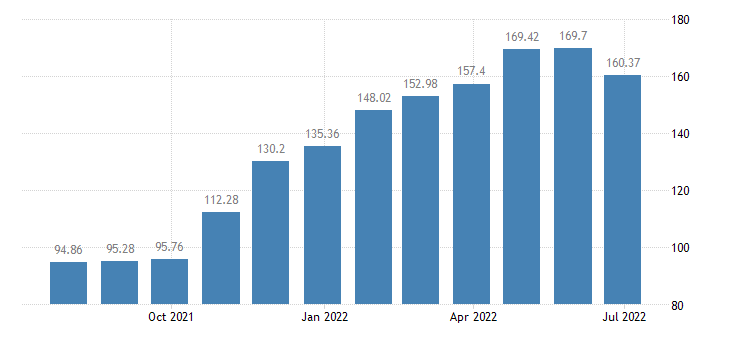 greece harmonised idx of consumer prices hicp electricity gas solid fuels heat energy eurostat data