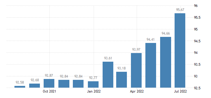 greece harmonised idx of consumer prices hicp equipment for camping open air recreation eurostat data
