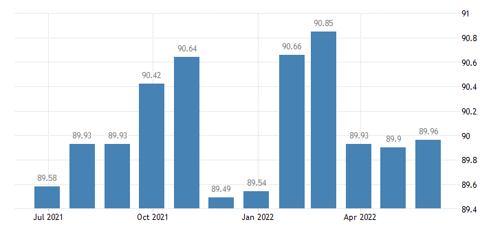 greece harmonised idx of consumer prices hicp equipment for sport eurostat data