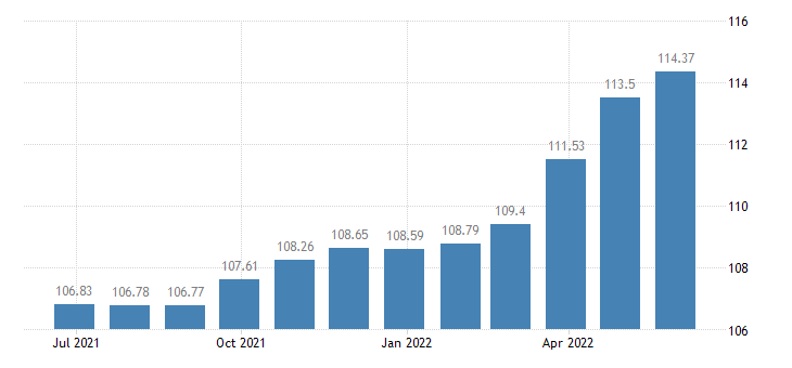 greece harmonised idx of consumer prices hicp fast food take away food services eurostat data