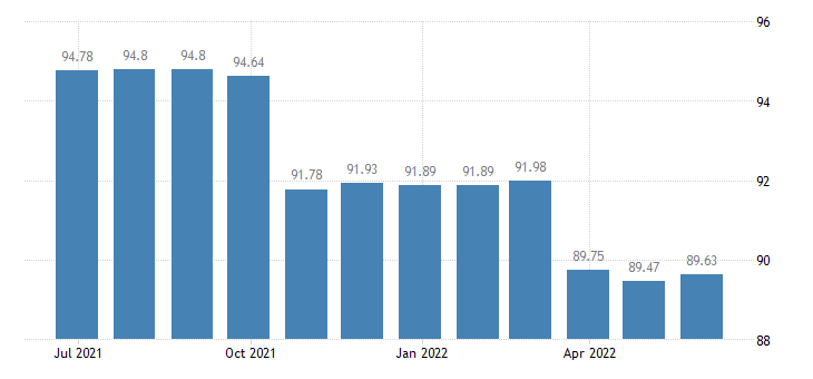 greece harmonised idx of consumer prices hicp fiction books eurostat data
