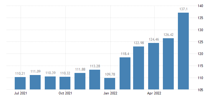 greece harmonised idx of consumer prices hicp flours other cereals eurostat data