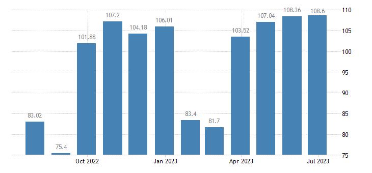 greece harmonised idx of consumer prices hicp footwear eurostat data