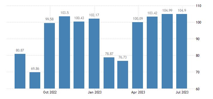 greece harmonised idx of consumer prices hicp footwear for women eurostat data