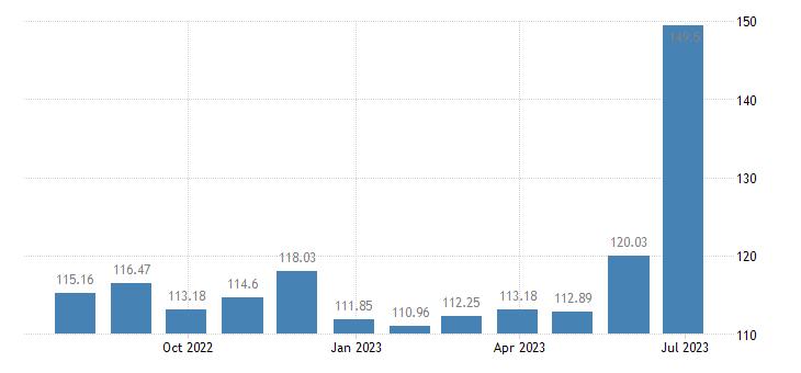 greece harmonised idx of consumer prices hicp fruit eurostat data