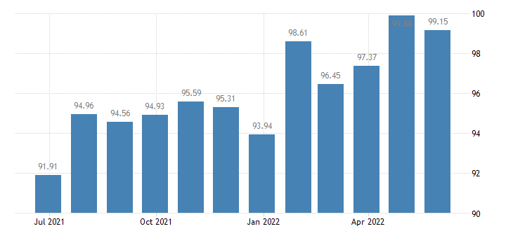 greece harmonised idx of consumer prices hicp fruit vegetables juices eurostat data