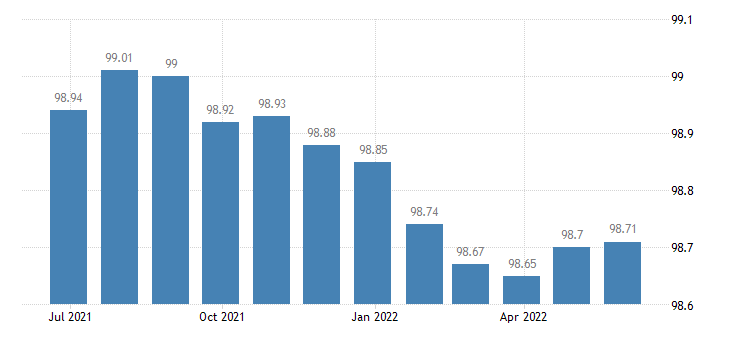 greece harmonised idx of consumer prices hicp fully administered prices eurostat data