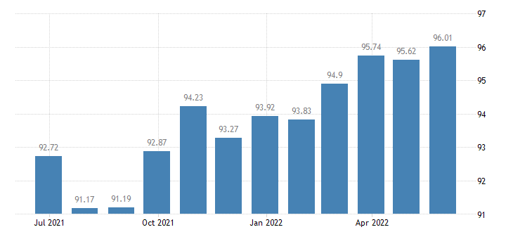 greece harmonised idx of consumer prices hicp furniture furnishings carpets other floor coverings eurostat data