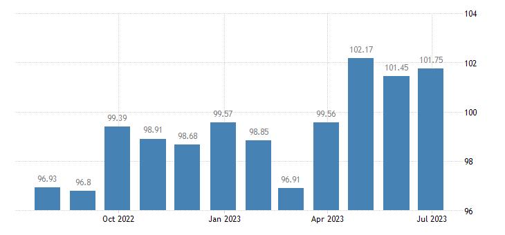 greece harmonised idx of consumer prices hicp furniture furnishings eurostat data