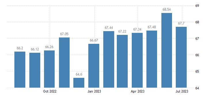 greece harmonised idx of consumer prices hicp games hobbies eurostat data