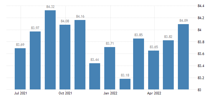 greece harmonised idx of consumer prices hicp games toys hobbies eurostat data