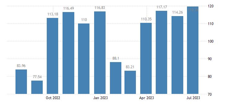 greece harmonised idx of consumer prices hicp garments eurostat data