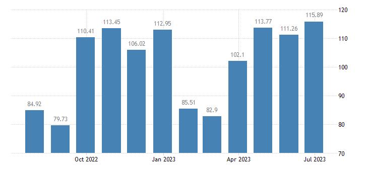 greece harmonised idx of consumer prices hicp garments for men eurostat data