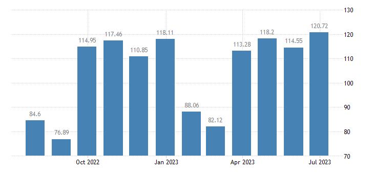 greece harmonised idx of consumer prices hicp garments for women eurostat data