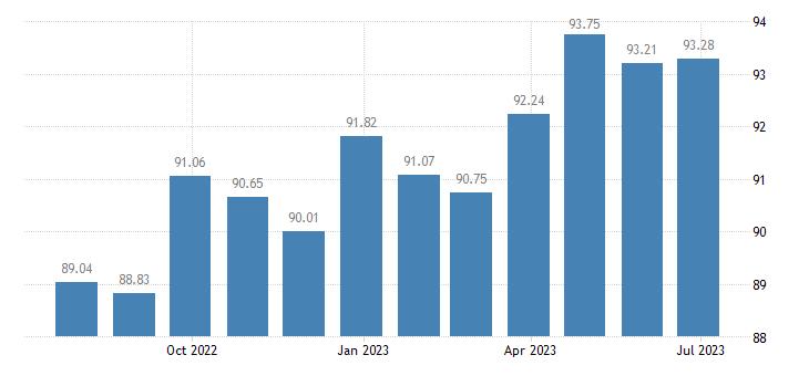 greece harmonised idx of consumer prices hicp household appliances eurostat data