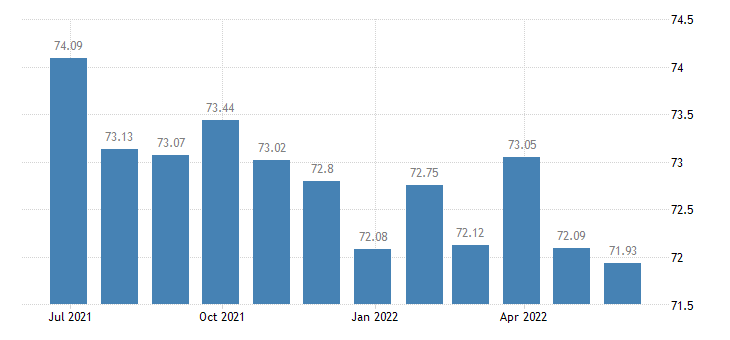 greece harmonised idx of consumer prices hicp information processing equipment eurostat data