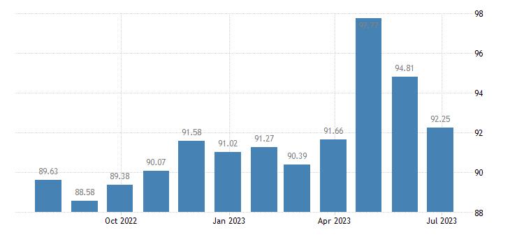 greece harmonised idx of consumer prices hicp irons eurostat data