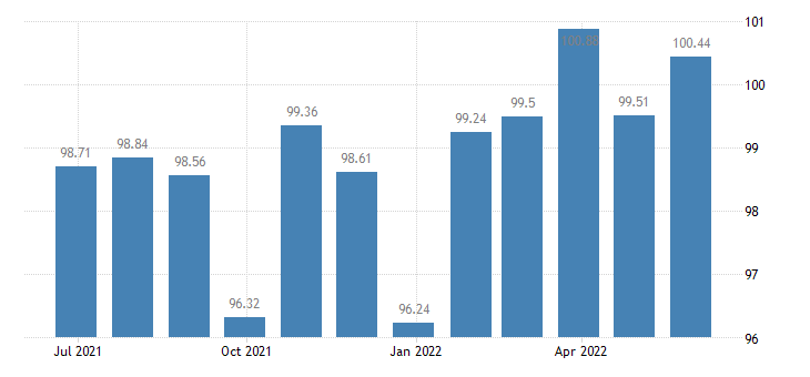 greece harmonised idx of consumer prices hicp jams marmalades honey eurostat data