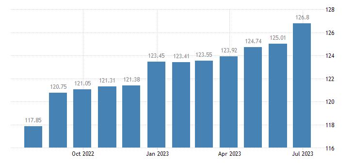 greece harmonised idx of consumer prices hicp jewellery eurostat data