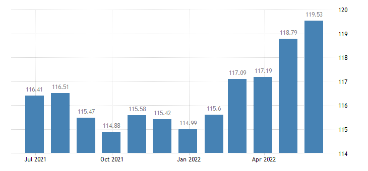 greece harmonised idx of consumer prices hicp lager beer eurostat data