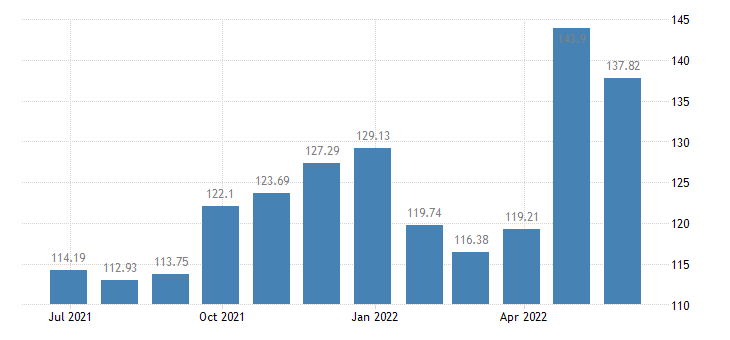 greece harmonised idx of consumer prices hicp lamb goat eurostat data
