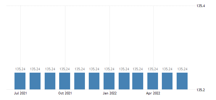 greece harmonised idx of consumer prices hicp letter hling services eurostat data