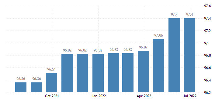 greece harmonised idx of consumer prices hicp medical services paramedical services eurostat data