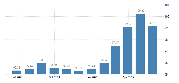greece harmonised idx of consumer prices hicp mineral or spring waters eurostat data