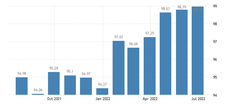 greece harmonised idx of consumer prices hicp mineral waters soft drinks fruit vegetable juices eurostat data