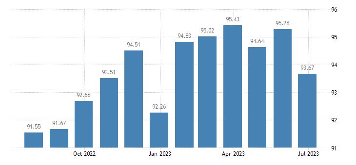 greece harmonised idx of consumer prices hicp miscellaneous small tool accessories eurostat data