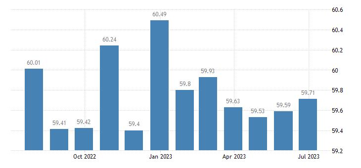 greece harmonised idx of consumer prices hicp mobile telephone equipment eurostat data