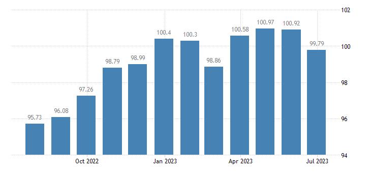 greece harmonised idx of consumer prices hicp motorized major tools equipment eurostat data