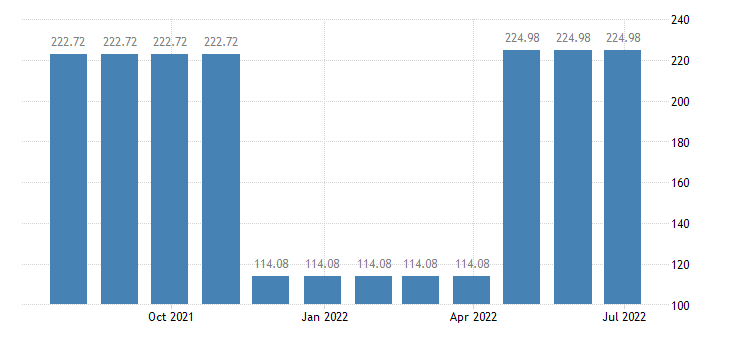 greece harmonised idx of consumer prices hicp museums libraries zoological gardens eurostat data