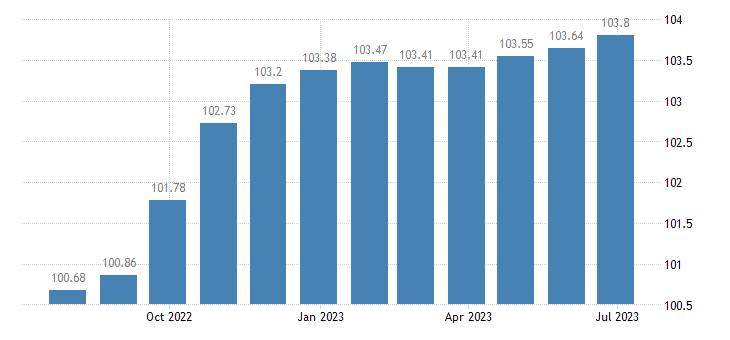 greece harmonised idx of consumer prices hicp newspapers books stationery eurostat data