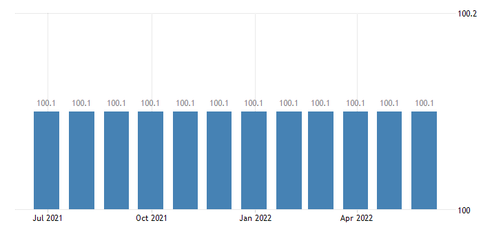 greece harmonised idx of consumer prices hicp newspapers eurostat data